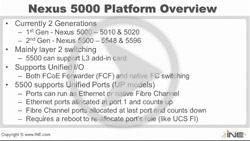 Nexus 5000 & 2000 Hardware Architecture